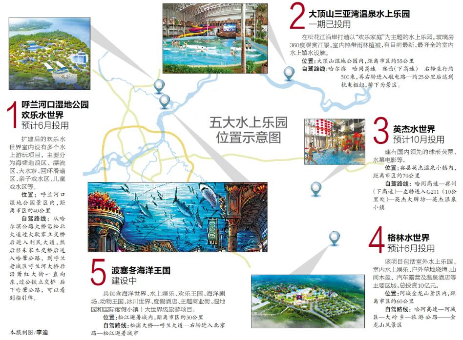 松江避暑城波塞冬海洋王国正在建设;呼兰河口湿地