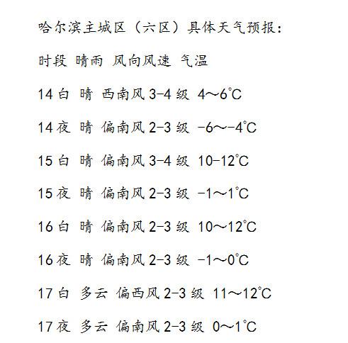 word图片下方加文字春姑娘来了本周最高气温12℃|my399.comghost-school-下載