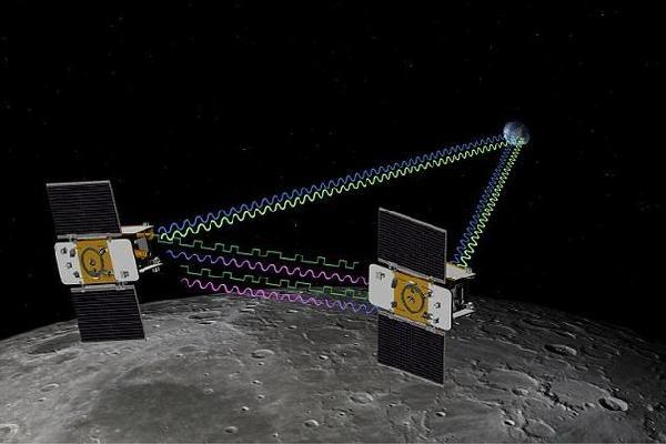 """科学家们在本次研究中利用了来自美国宇航局""""重力复原与内部实验""""(GRAIL)探测器获取的数据。该探测器包括两个完全一样的轨道器,其设计目标是获取迄今最精确的月球重力场数据"""