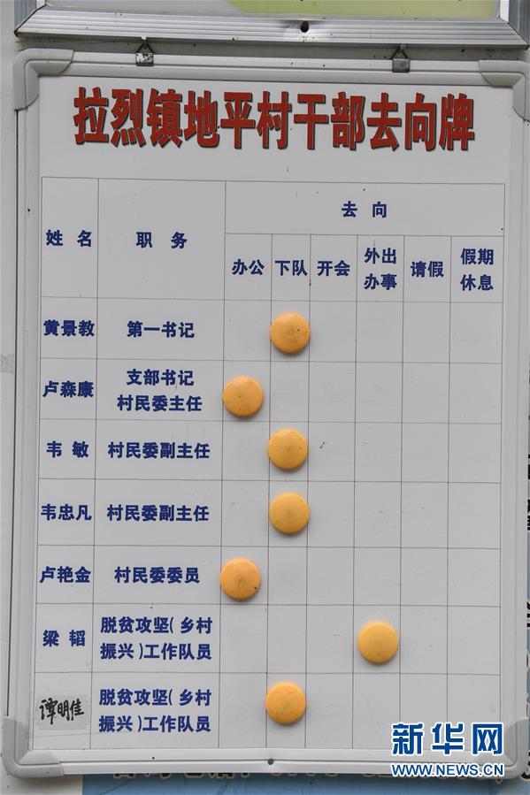 (脱贫攻坚·图文互动)(3)为了不让一个贫困户落下——追记广西都安县驻村第一书记黄景教